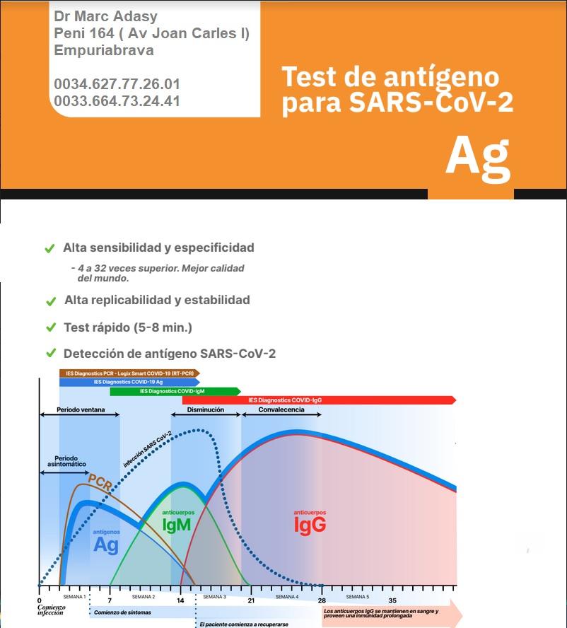 Test antígeno Covid-19 naso-faringeo
